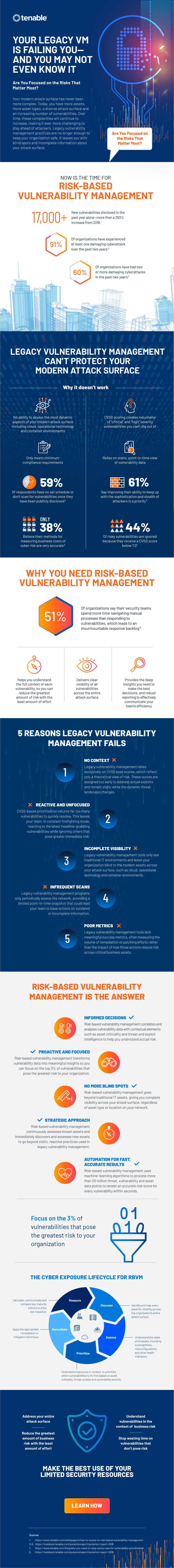 Your Legacy VM is Failing You - And You May Not Even Know It